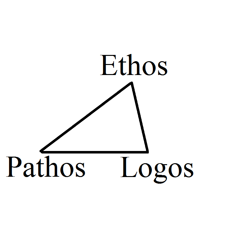 logos pathos ethos invisible man Plan your lesson in persuasive writing and writing with helpful tips from teachers like you swbat analyze a persuasive advertisement for its use of ethos, pathos, and logos.