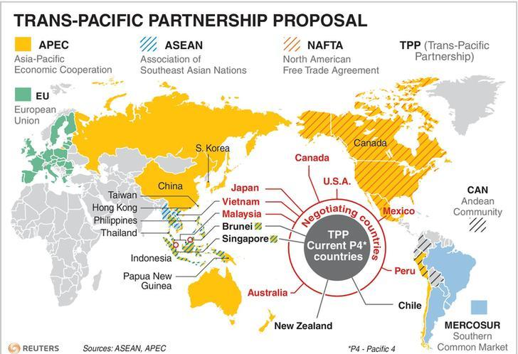 us interest in asia pacific
