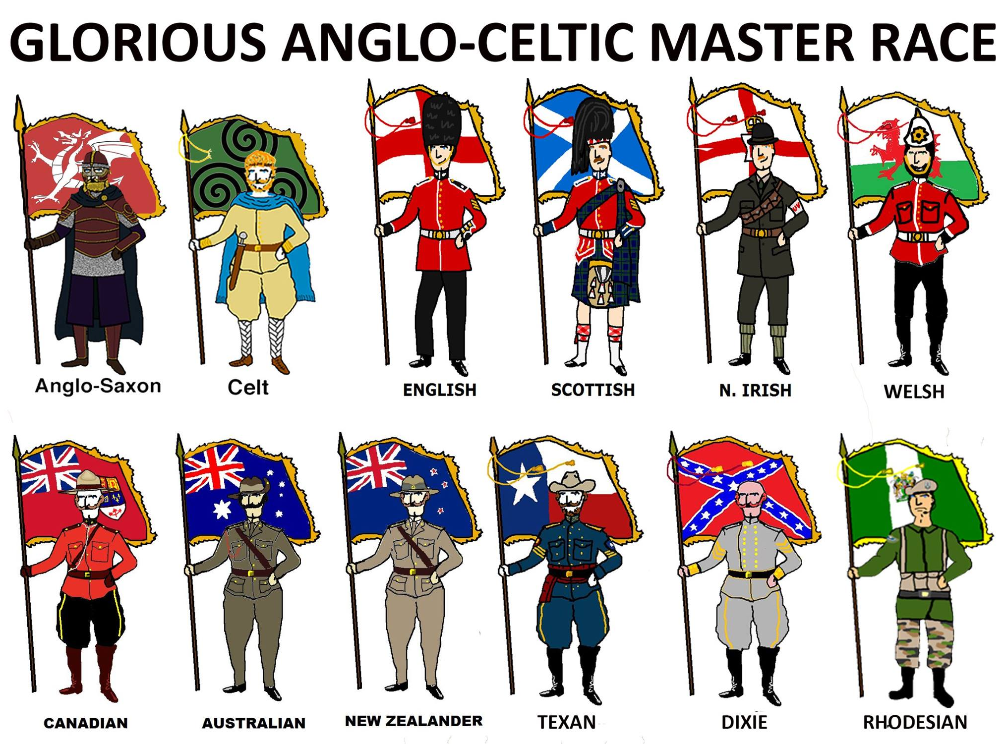 comparison of anglo saxon and celt myths How did these compare between regions to see some anglo-saxon and celtic the department of anglo-saxon, norse & celtic will host the following events in the.