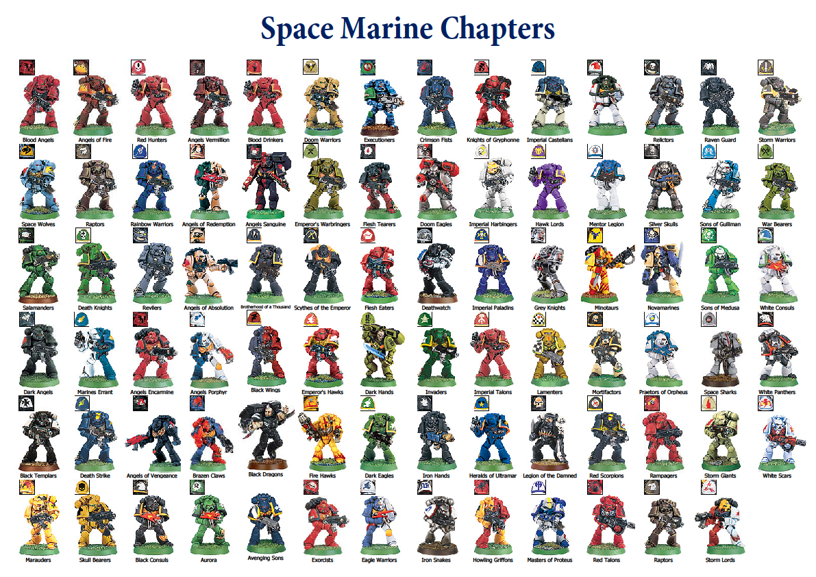 Needs A Name Custom Space Marine Chapter The
