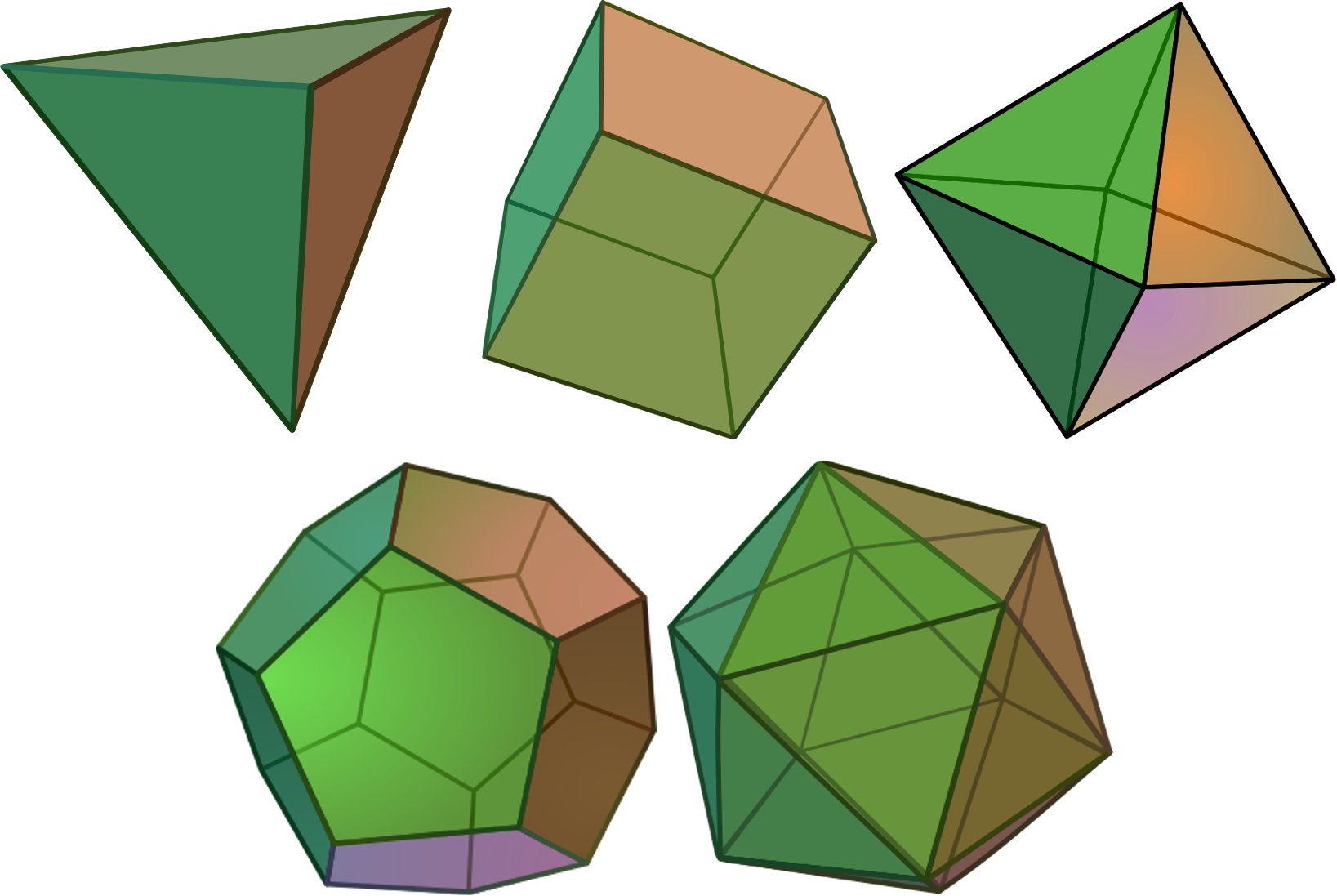 a brief summary of the five platonic solids tetrahedron hexahedron octahedron dodecahedron and icosa The 5 platonic solids would you like a complete set to harmonise and only five regular solids are possible cube tetrahedron octahedron icosahedron.