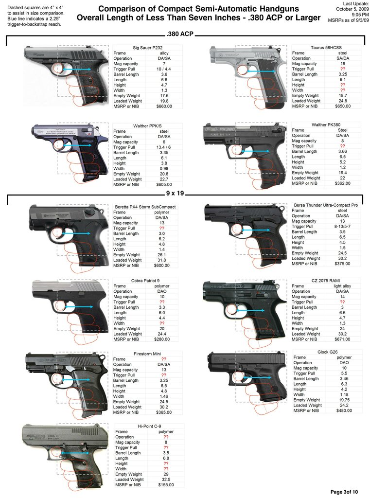 comparing and contrasting the various categories of guns We all knew different people handled it at various times,  very much after chelsea manning and its not about comparing the two,  these contrasting viewpoints,.