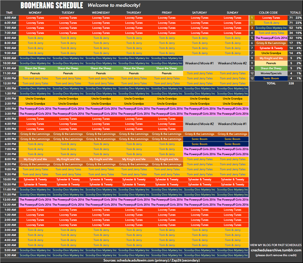 cartoon network programming schedule adultcartoonco